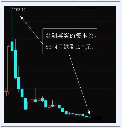 2013年8月9日推荐股票回顾 st远洋 601919 股吧 东方财富...