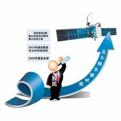卫星导航的应用 两部委力推北斗系统民用 产业链公司迎千亿商机