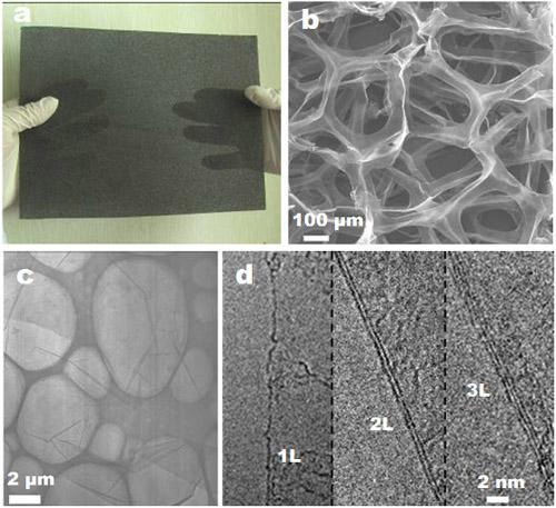 利用化学气相沉积法制备出石墨烯三维网络结构材料