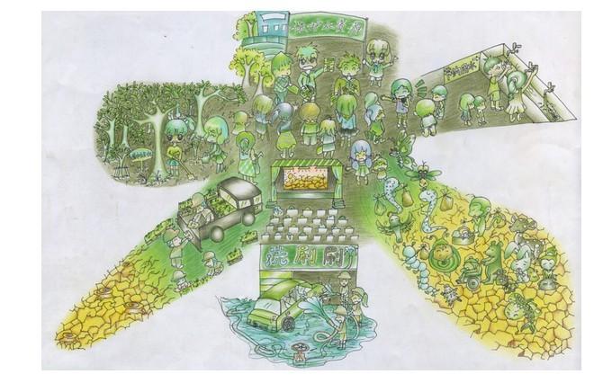 《保护水资源,责任你我他》2013中国儿童环保绘画大赛图片