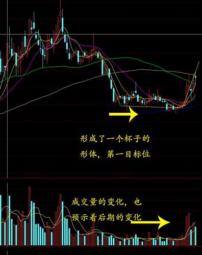600225资金流向_天津松江盘面解析_天津松江(600225)股吧_东方财富网