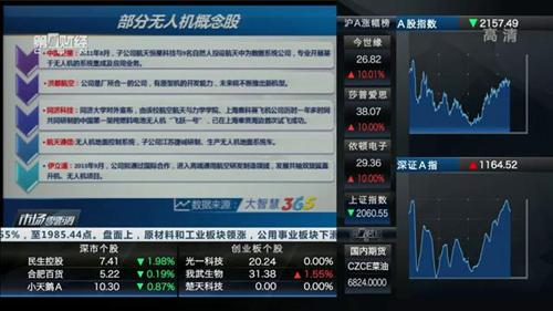 由同济大学与上海奥科赛飞机公司共同研制中国第一