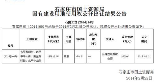 石家庄年初拍卖地价_常山股份(000158)股吧_