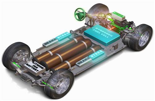 一般燃料电池由电解质