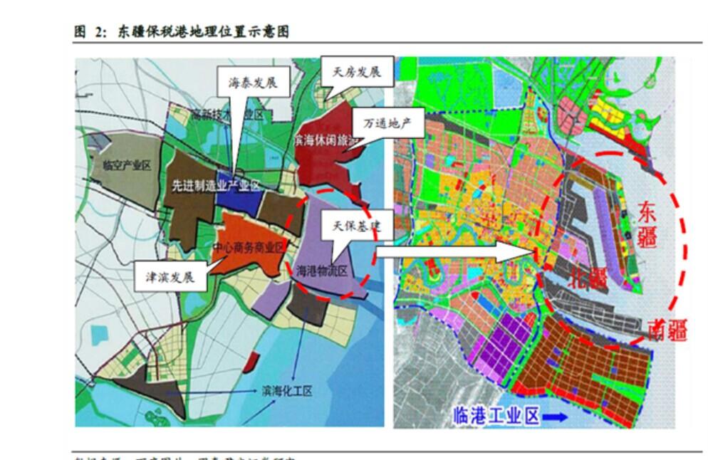 天津自贸区规划图_海泰发展(600082)股吧_东方财富网