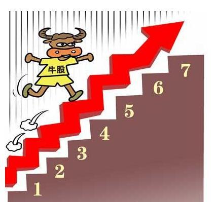 投活跃,招商证券的佣金收入、融资融券利息收