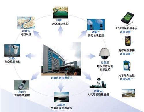 市场巨大_航天科技图片