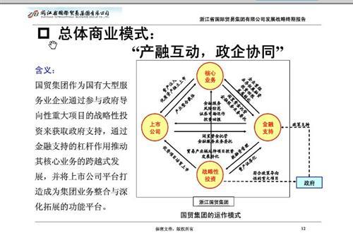 限公司发展战略规划