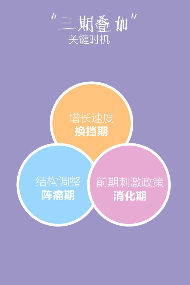 """不关心中央经济工作会议 炒股没""""钱途"""" - 大靳KEN - 大靳KEN¥www.nyselc.com"""