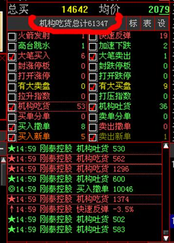 大智慧软件的指标_刚泰控股(600687)股吧_东