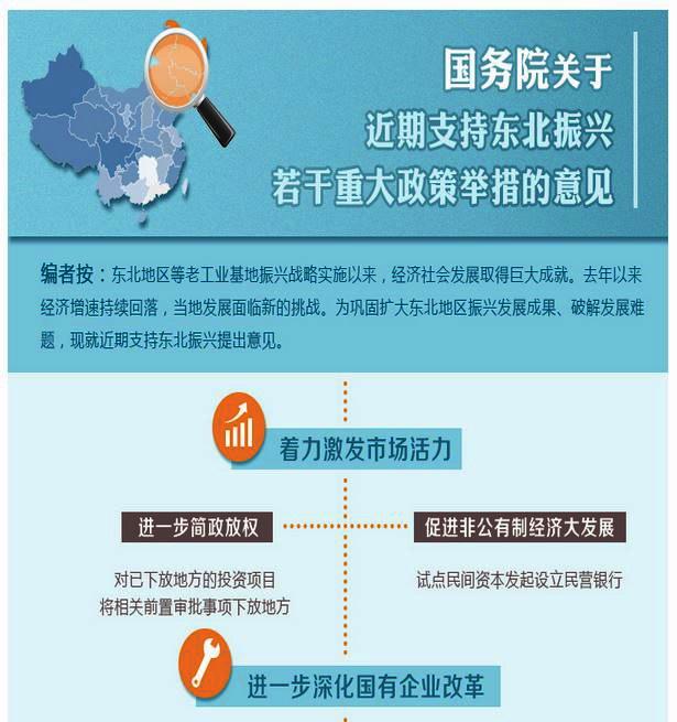 国发[2014]28号 图解来源:中国政府网