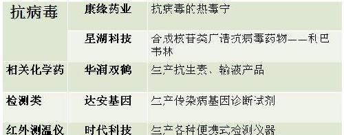 中国人口数量变化图_2012香港人口数量(2)
