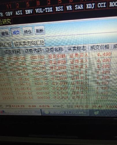 谢谢老板!_河北钢铁(000709)股吧