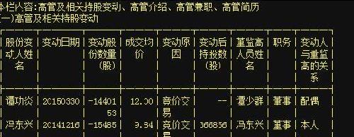 福星股份董事长谭功炎狂抛自家股票_福星股份(000926)