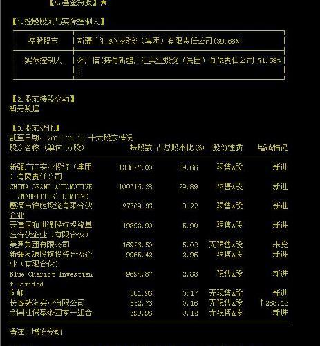 600297广汇汽车