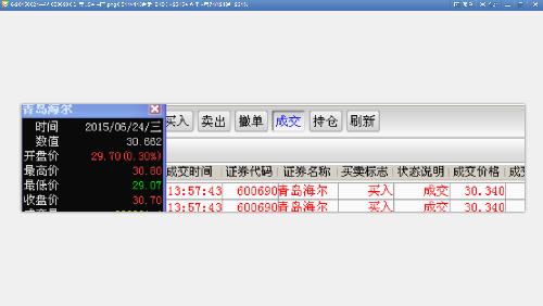 青岛海尔是a股唯一最低市盈率机器人概念股票