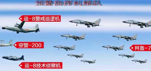 阅兵头条:飞越天安门的飞机全部由中航工业造 (2)