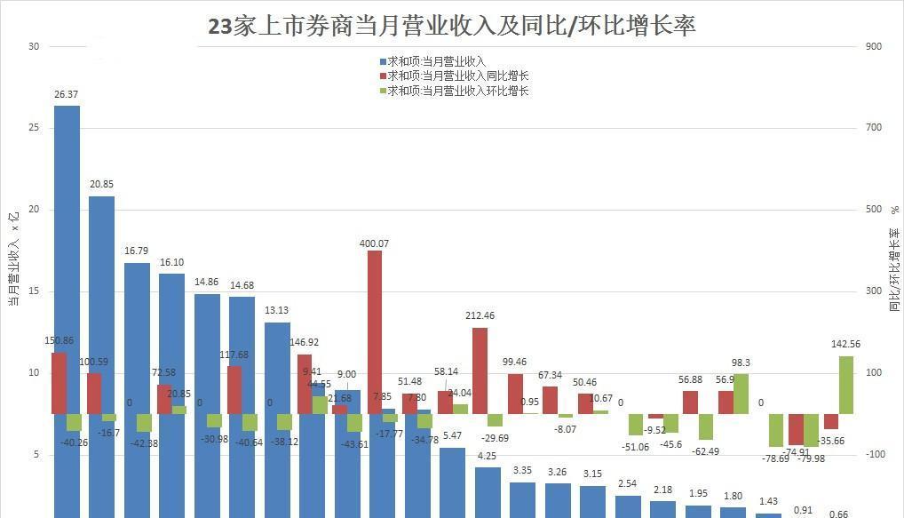 人均净资产_净资产收益率图