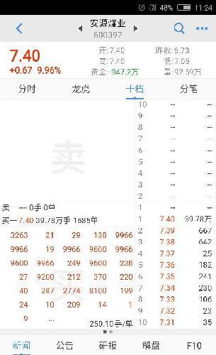 600397安源煤业