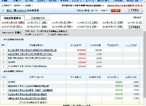 如何用DXC采集东方财富网_理财资讯