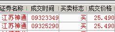 2015.12.7:本博布局--002438 江苏神通 - 稳健操盘 - 赢利金股