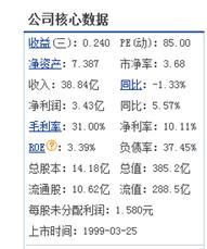 不说了直接上图_电广传媒(000917)股吧_正西方