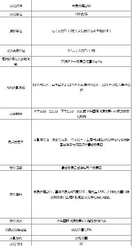 附:上海国际能源交易中心原油期货标准合约