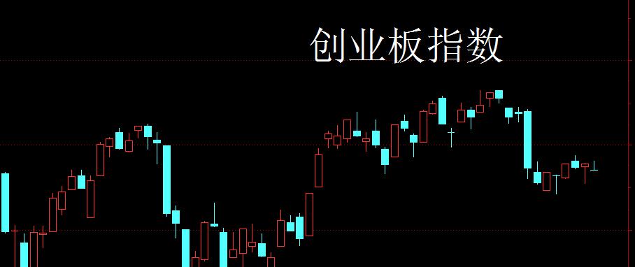 五月股市走势的特点和机会 - 春时风ybin271(王和) - 春时风ybin271的博客(王和地)