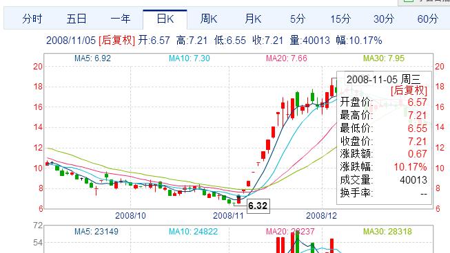 重大必备知识:妖股频出背后的市场到底发生了什么 - 春时风ybin271(王和) - 春时风ybin271的博客(王和地)