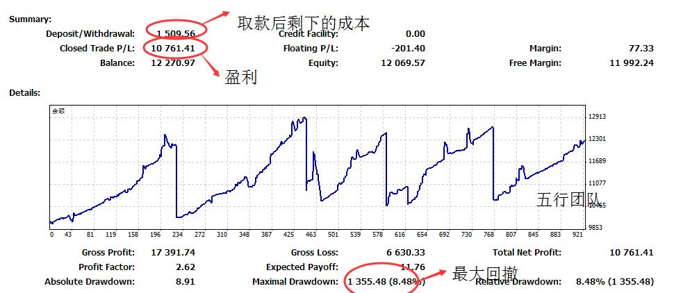 外汇在国内历经10余年走到今日,可谓步步惊心,而2016年外汇市场真正在国内春风得意,其中10月1日,人民币将正式加入SDR货币篮子,是人民币国际化的重要里程碑。人民币初始权重为10.92%,超越日元与英镑,紧随美元和欧元,成为其中第三大储备货币。10.19日中国大型券商国泰君安证券公司已获国家外汇管理局批准,可经营结售汇业务,这是中国首家券商机构获准经营此项业务,国君向前一小步,中国金融市场进步一大步。 当然外汇衍生品杠杆交易在国内依然没有受到中国法定金融机构的监管,但是这并不限制国外正规牌照的外汇机构