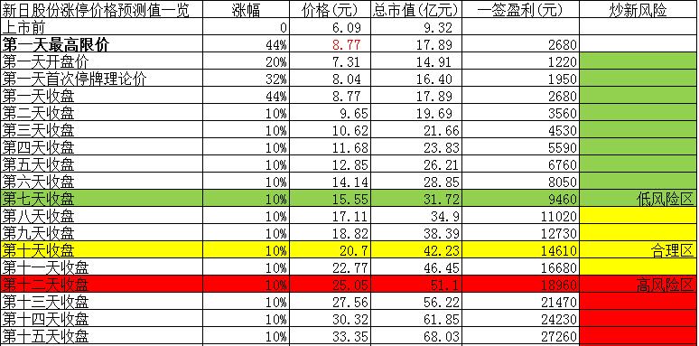 温控型多段式数码脉冲充电器,耐低温型晶胶电池被江苏省科技厅认定为