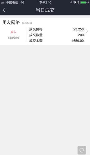 600588用友网络