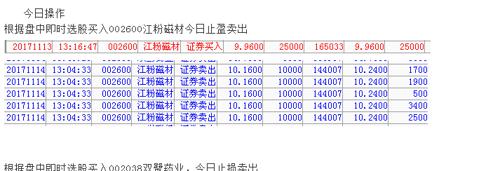 市场进入调整,短线快进快出_江粉磁材(002600