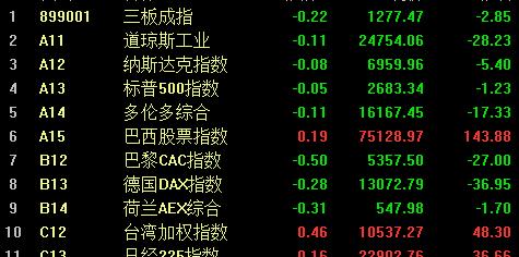 南京双科信号灯电路图