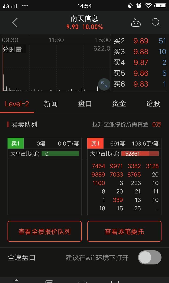 南天信息(000948)股吧_东方