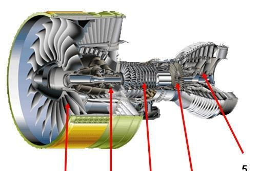 涡轮叶片的使用寿命远低于压气机叶片约2500h,航空发动机的进步主要