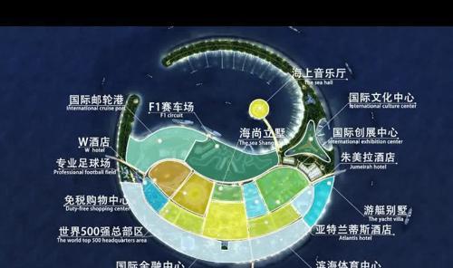 南海明珠生态岛相关