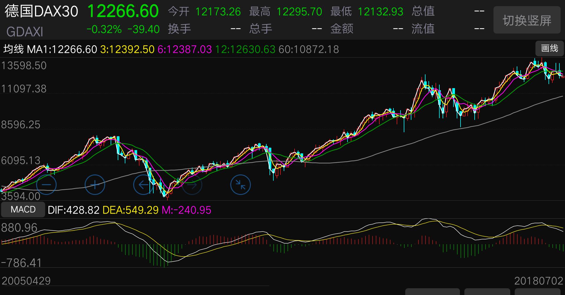 中国股市风景独好[赞]