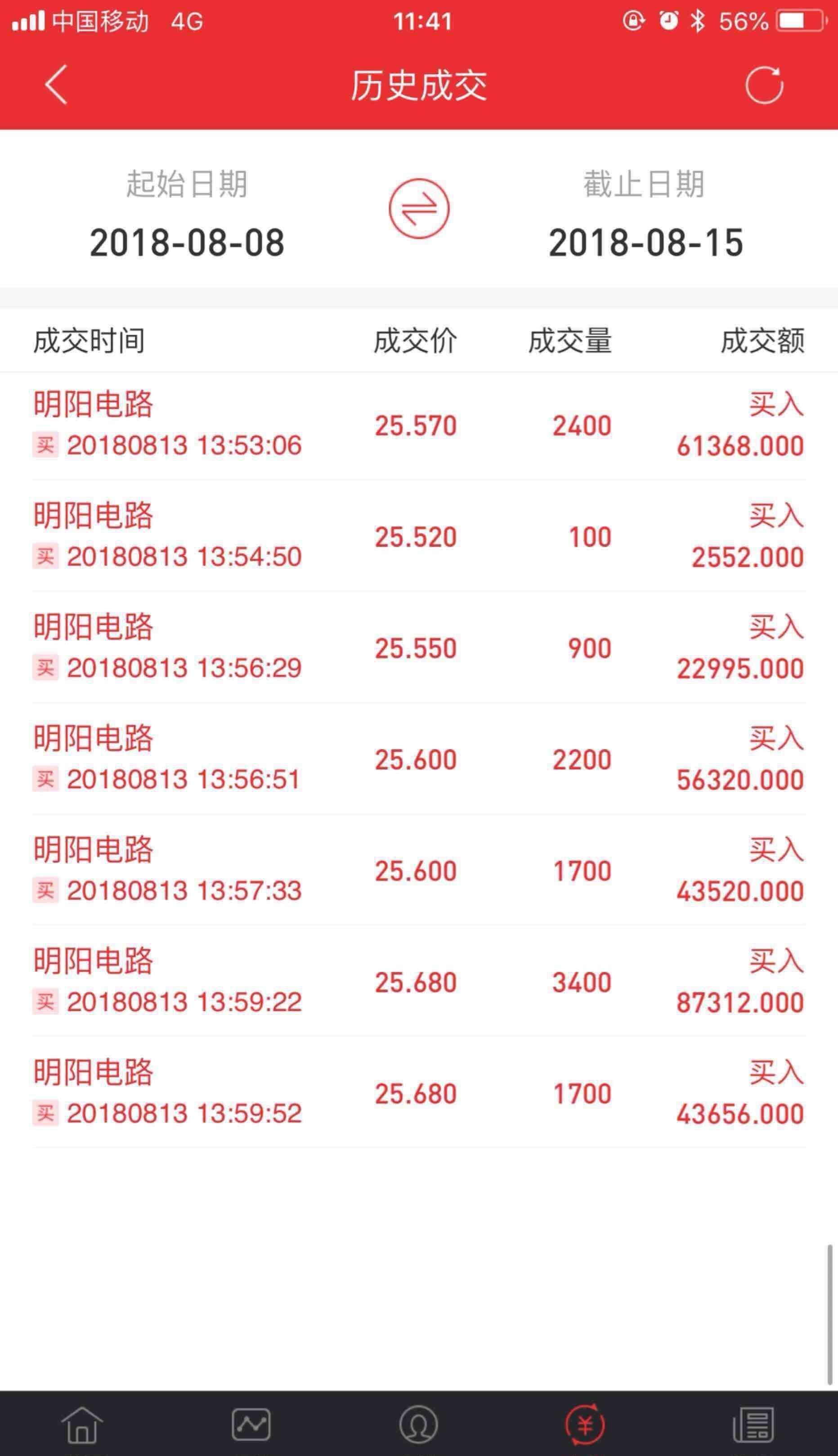 [图片]_明阳电路(300739)股吧_东方财富网股吧
