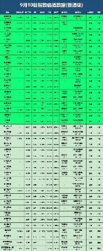 普中科技 51学习板 电路图