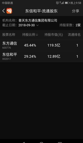 东信和平股票配股进展