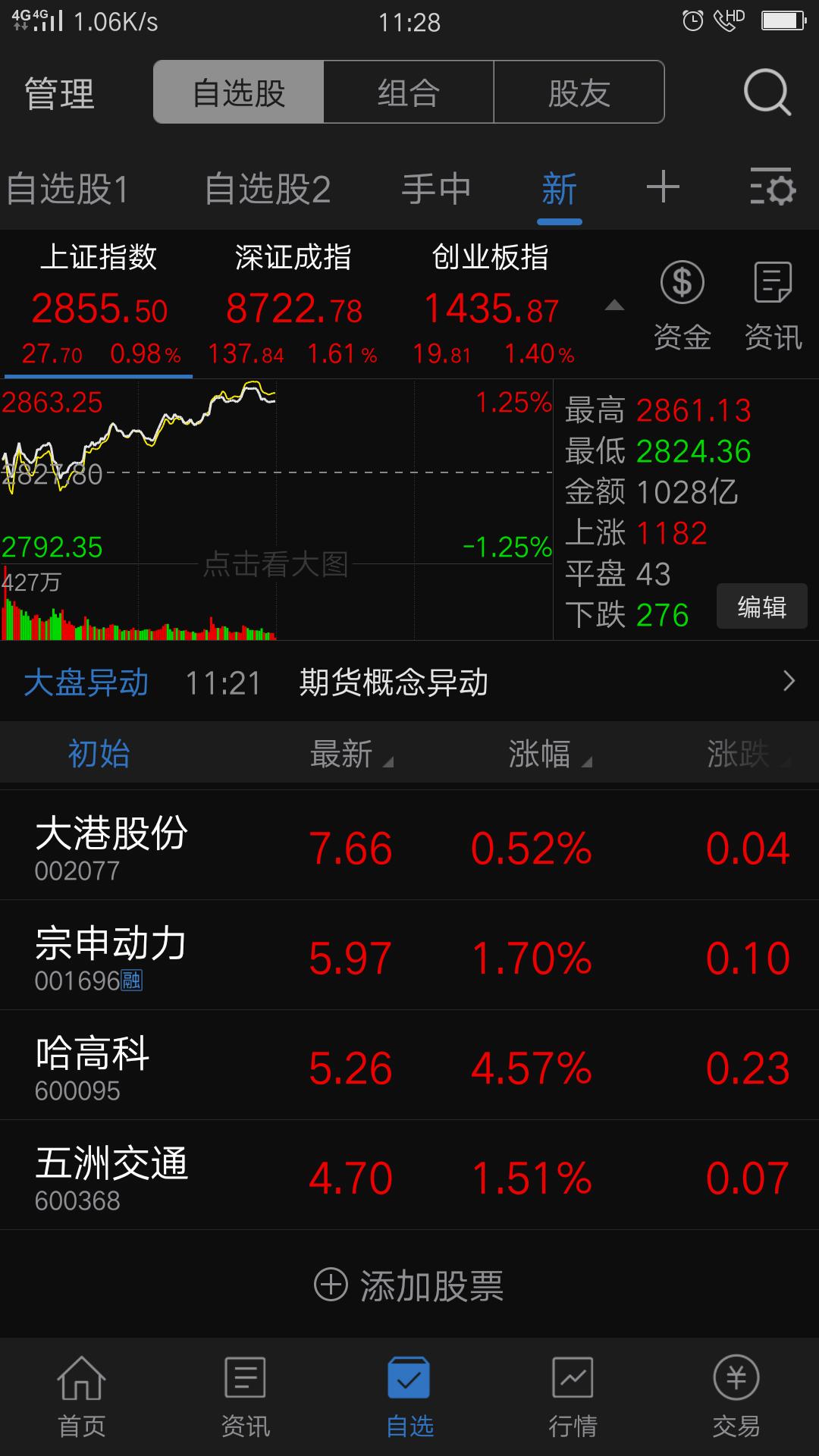 600225资金流向_天津松江(600225)股吧_东方财富网股吧