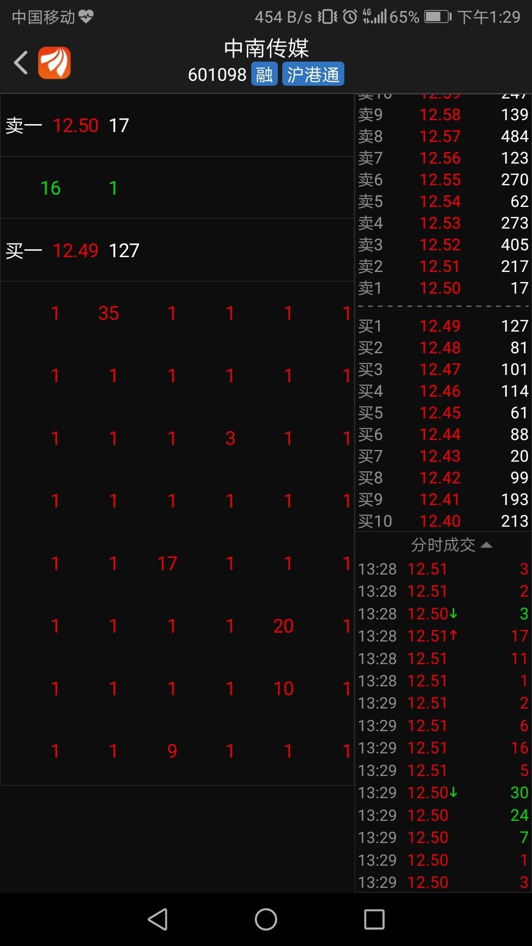 看吧,全是1手的机器人_中南传媒(601098)股吧_东方网