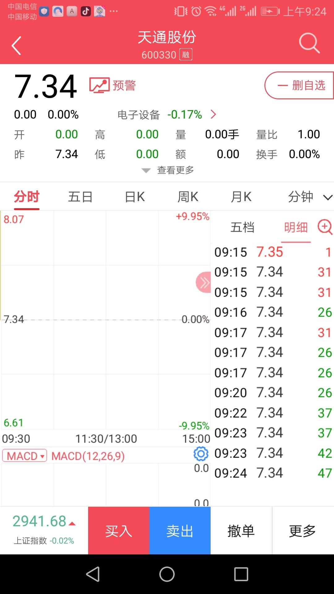 尼玛._天通股份(600330)股吧_东方网