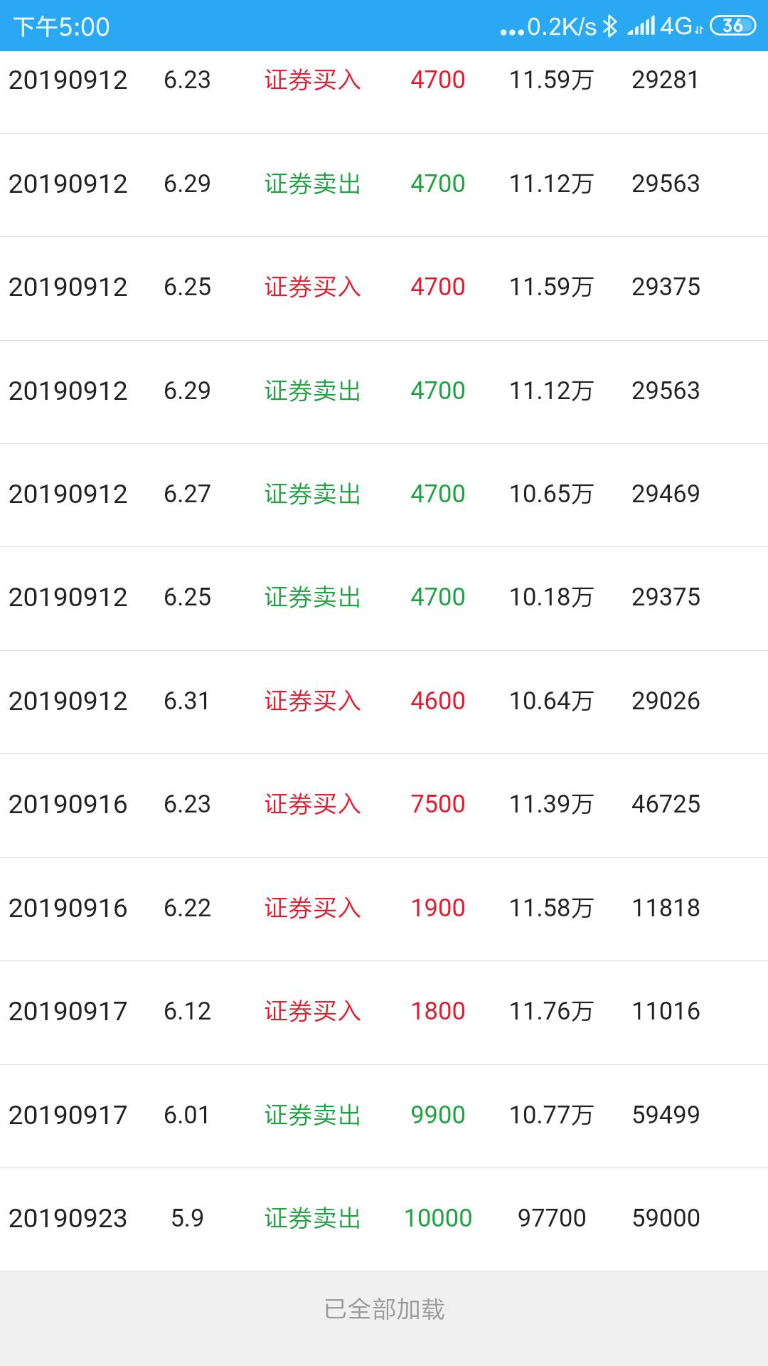 股票分红含税什么意思_2018股票分红税新规_股票分红扣税政策