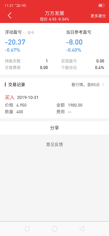 WWW_0ADY_NET_                   买400股放着