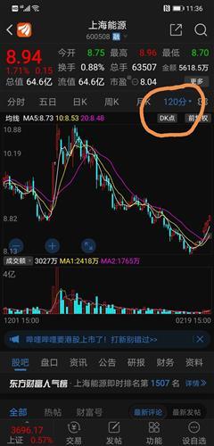 """中国银行基金网能源极品""""上海能源""""即将爆发!资料:该股去年三季度就每股收益0.88元"""