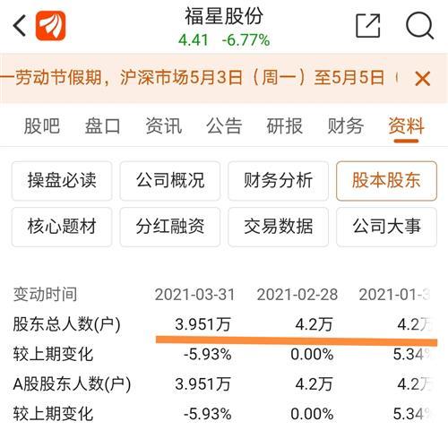 人均持股_京东股东持股比例图