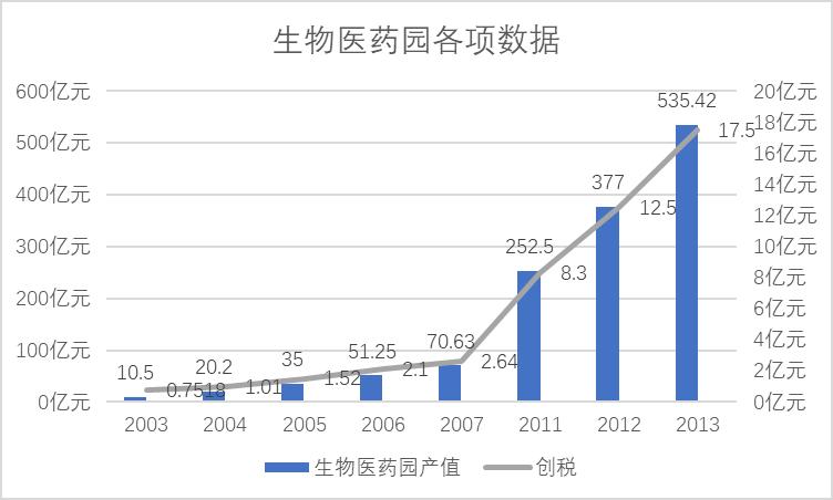 浏阳市经开区2021Gdp_浏阳经开区 高新区 2021年经济工作会议召开,绿之韵荣获表彰