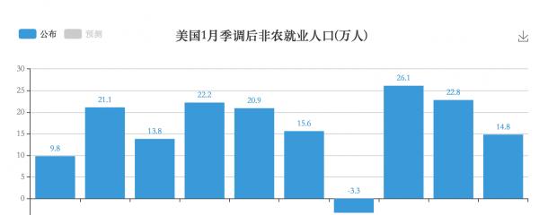 李生论金:非农利空也不配合,今天金油发力大涨